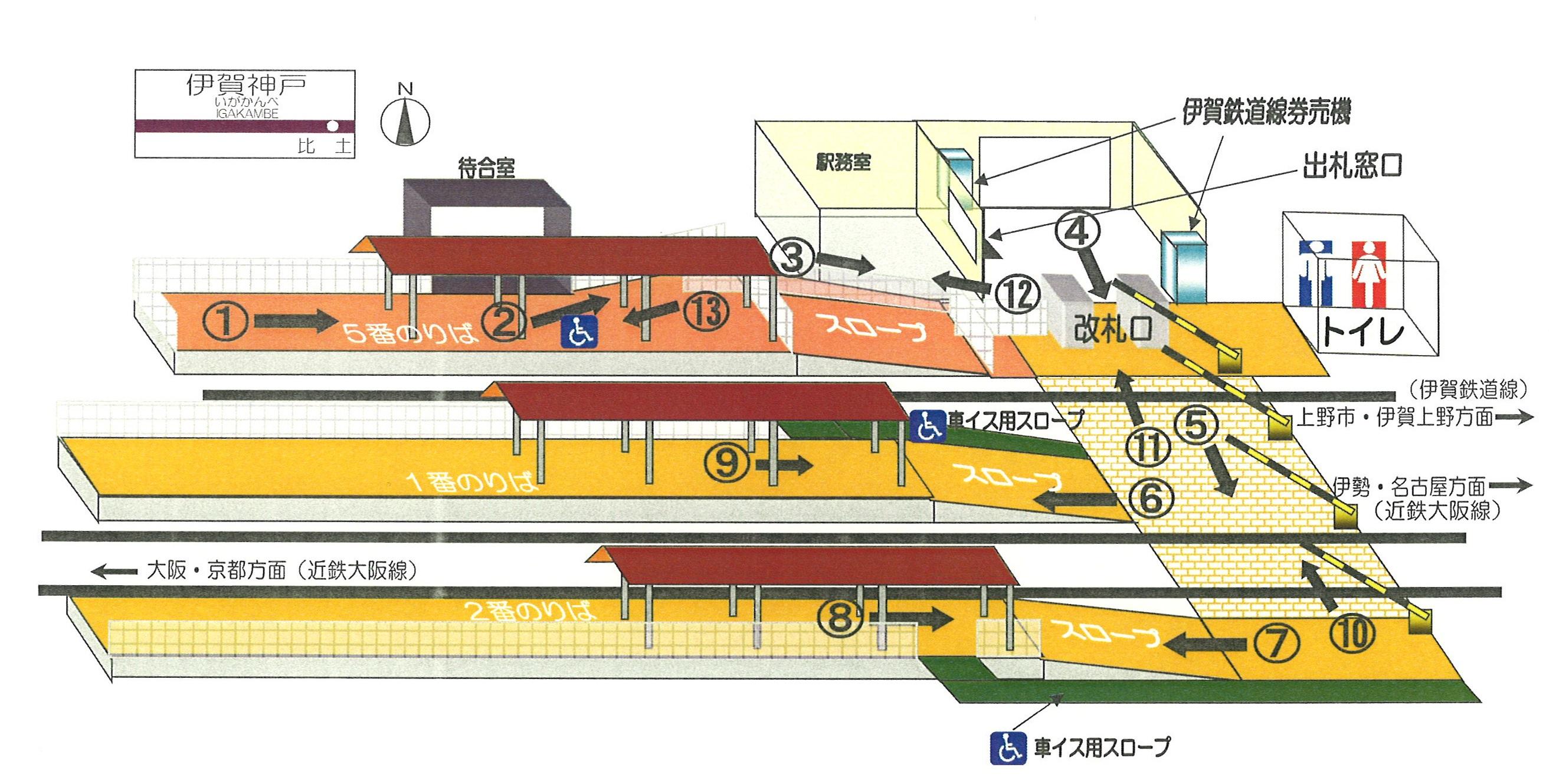 時刻 神戸 表 駅