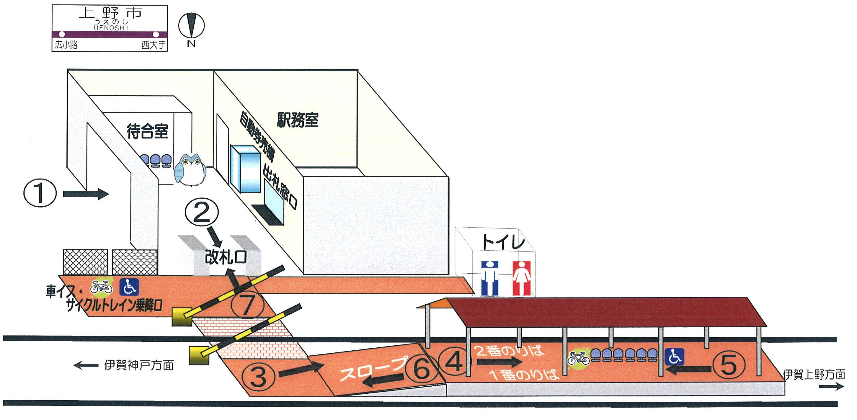 uenoshi.jpg